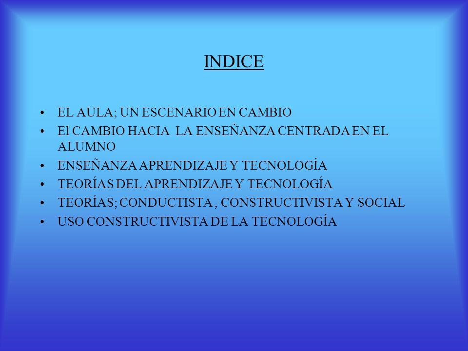 INDICE EL AULA; UN ESCENARIO EN CAMBIO El CAMBIO HACIA LA ENSEÑANZA CENTRADA EN EL ALUMNO ENSEÑANZA APRENDIZAJE Y TECNOLOGÍA TEORÍAS DEL APRENDIZAJE Y