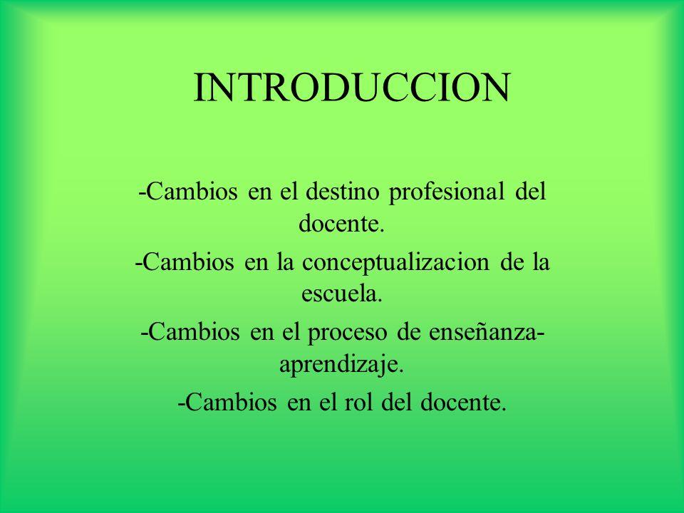 INTRODUCCION -Cambios en el destino profesional del docente. -Cambios en la conceptualizacion de la escuela. -Cambios en el proceso de enseñanza- apre