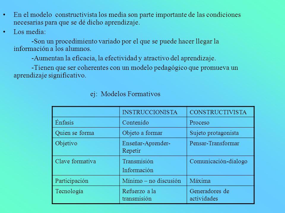 En el modelo constructivista los media son parte importante de las condiciones necesarias para que se dé dicho aprendizaje. Los media: -Son un procedi