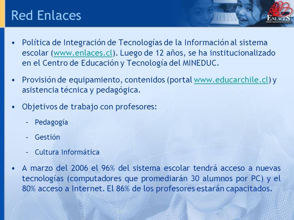 Red Enlaces Política de Integración de Tecnologías de la Información al sistema escolar (www.enlaces.cl). Luego de 12 años, se ha institucionalizado e