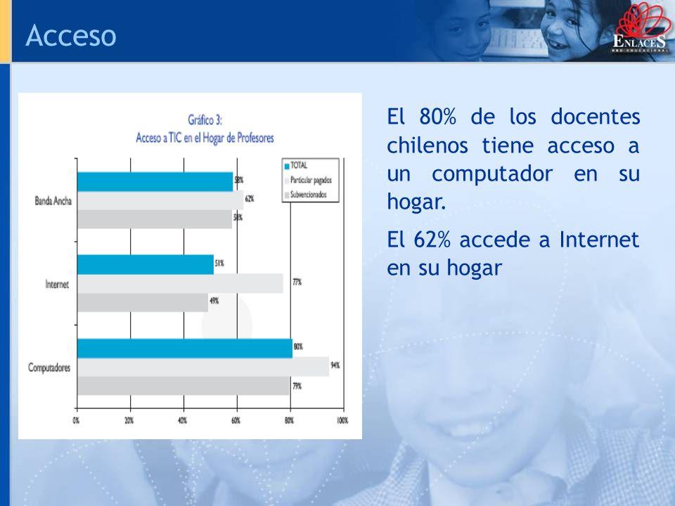 Acceso El 80% de los docentes chilenos tiene acceso a un computador en su hogar. El 62% accede a Internet en su hogar