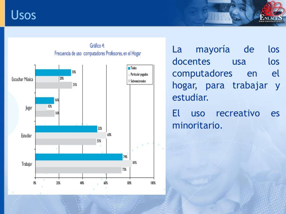 Usos La mayoría de los docentes usa los computadores en el hogar, para trabajar y estudiar. El uso recreativo es minoritario.