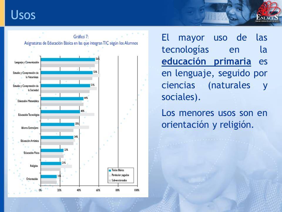 Usos El mayor uso de las tecnologías en la educación primaria es en lenguaje, seguido por ciencias (naturales y sociales). Los menores usos son en ori