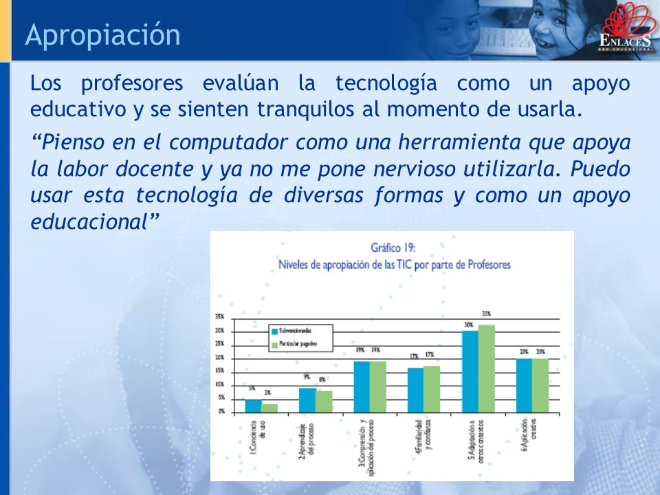 Integración Curricular ¿Cuál es el impacto de las tecnologías en el mejoramiento del aprendizaje.