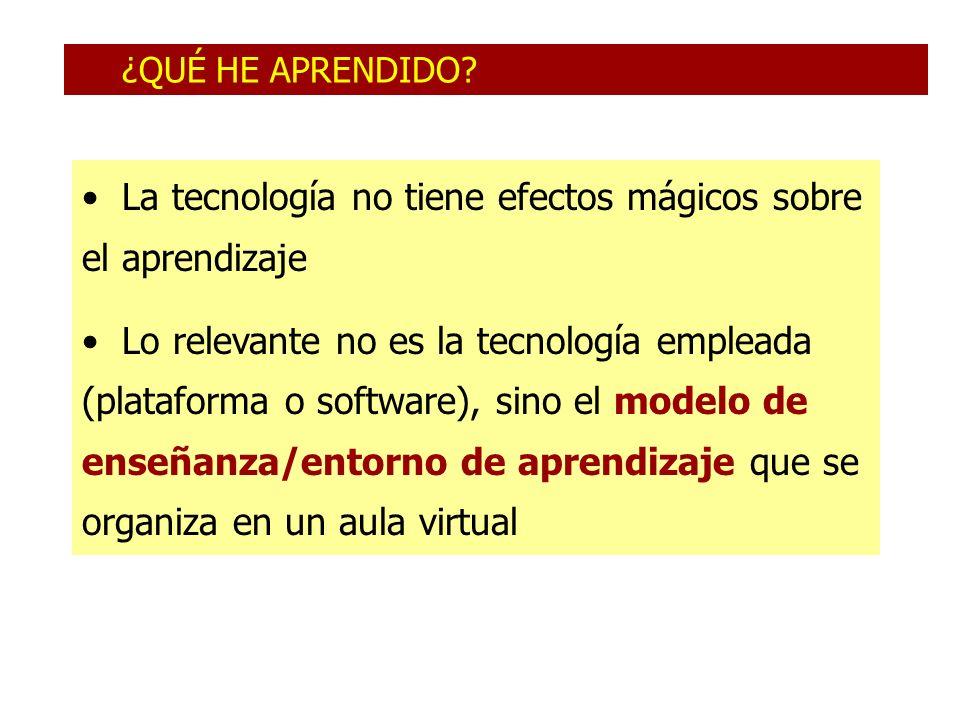 La tecnología no tiene efectos mágicos sobre el aprendizaje Lo relevante no es la tecnología empleada (plataforma o software), sino el modelo de enseñanza/entorno de aprendizaje que se organiza en un aula virtual ¿QUÉ HE APRENDIDO