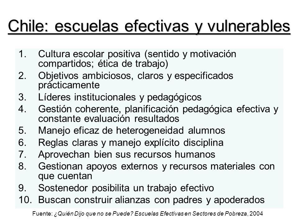 Chile: escuelas efectivas y vulnerables 1.Cultura escolar positiva (sentido y motivación compartidos; ética de trabajo) 2.Objetivos ambiciosos, claros