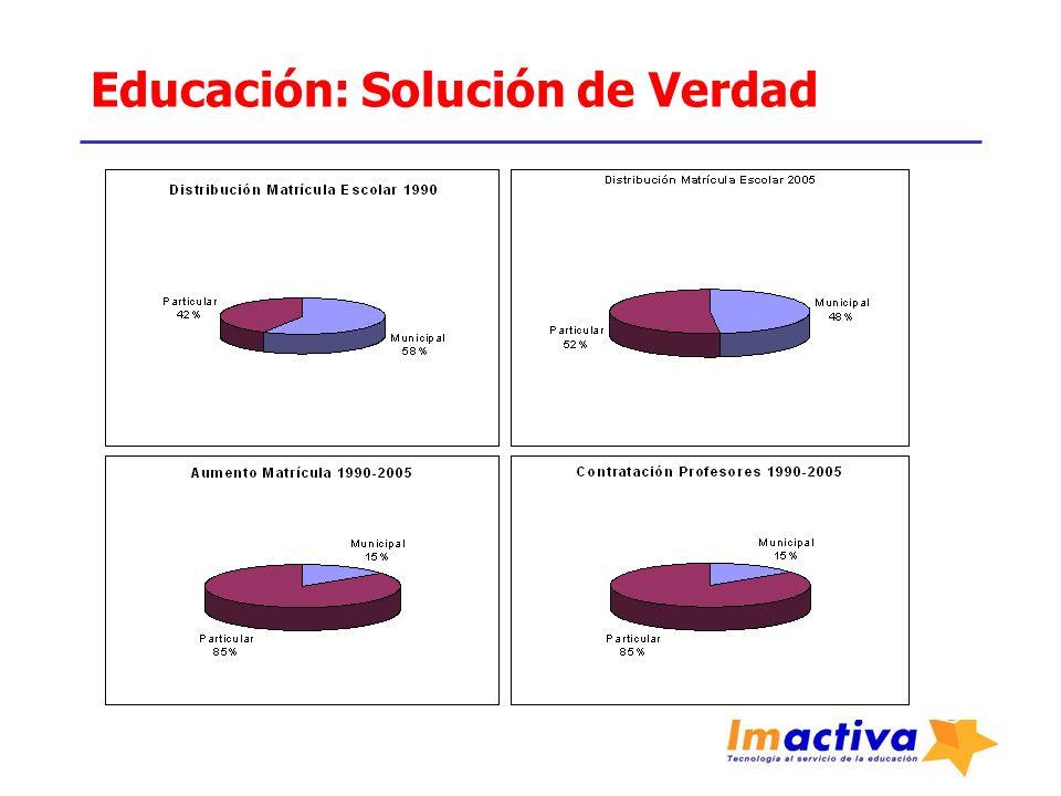 Educación: Solución de Verdad