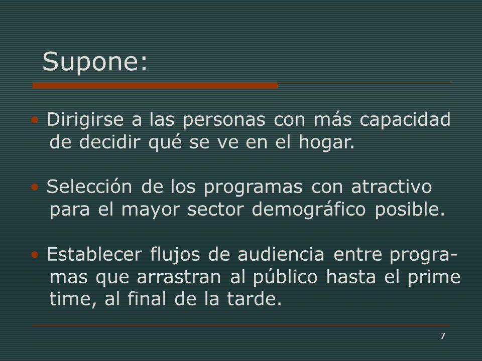 8 Fuente: CNTV, 5ª Encuesta Nacional de Televisión 2005