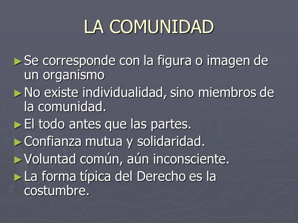LA COMUNIDAD Se corresponde con la figura o imagen de un organismo Se corresponde con la figura o imagen de un organismo No existe individualidad, sin