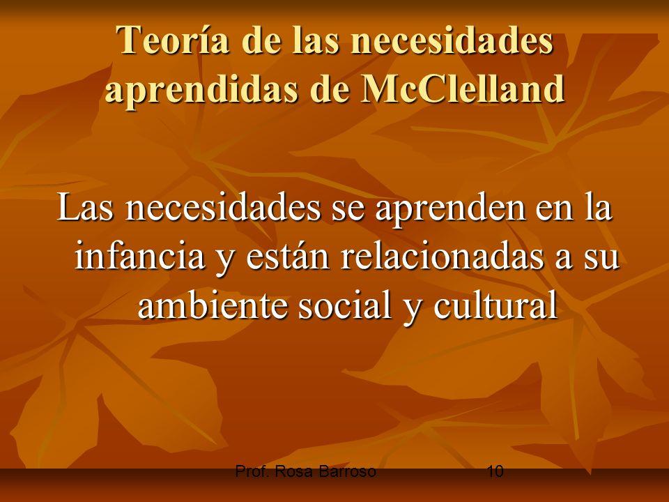 Prof. Rosa Barroso10 Teoría de las necesidades aprendidas de McClelland Las necesidades se aprenden en la infancia y están relacionadas a su ambiente