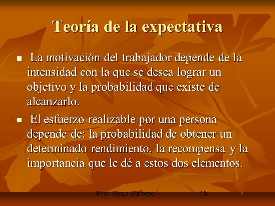 Prof. Rosa Barroso15 Teoría de la expectativa La motivación del trabajador depende de la intensidad con la que se desea lograr un objetivo y la probab