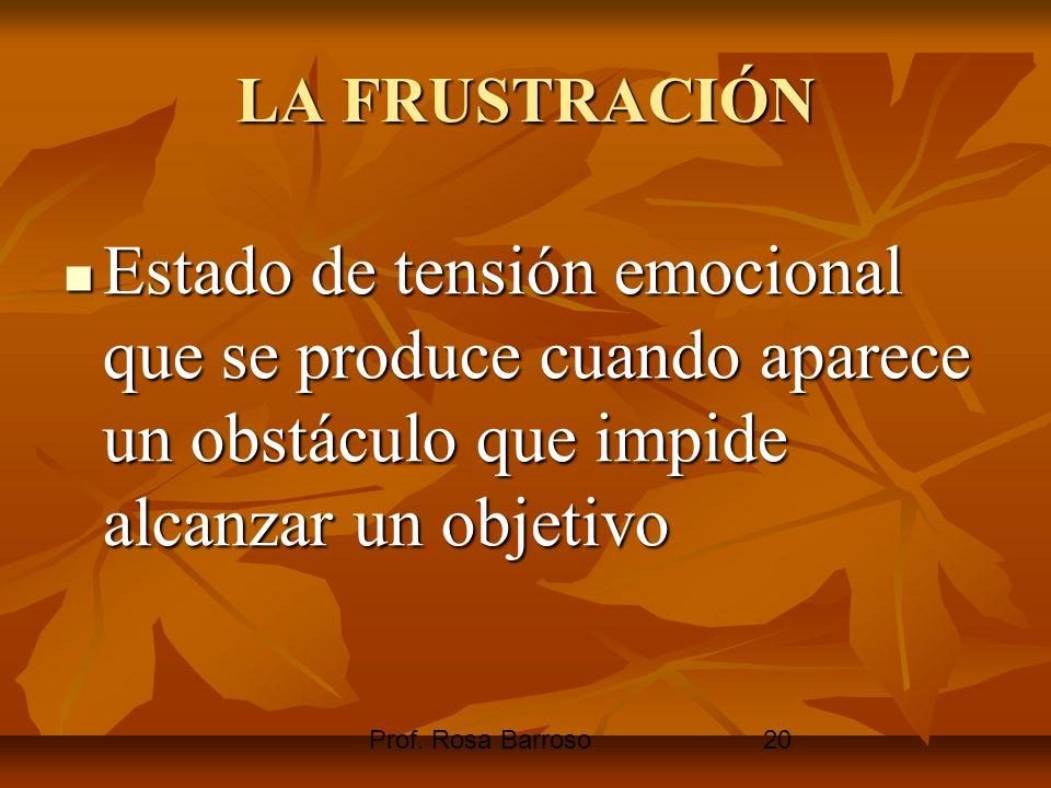 Prof. Rosa Barroso20 LA FRUSTRACIÓN Estado de tensión emocional que se produce cuando aparece un obstáculo que impide alcanzar un objetivo Estado de t