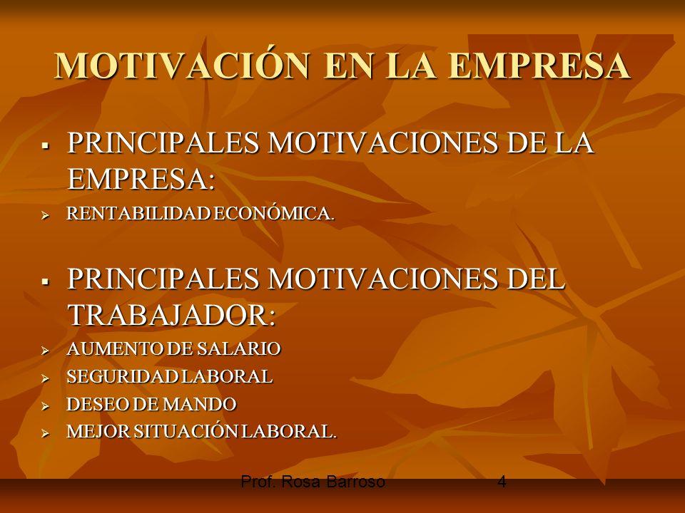 Prof. Rosa Barroso4 MOTIVACIÓN EN LA EMPRESA PRINCIPALES MOTIVACIONES DE LA EMPRESA: PRINCIPALES MOTIVACIONES DE LA EMPRESA: RENTABILIDAD ECONÓMICA. R