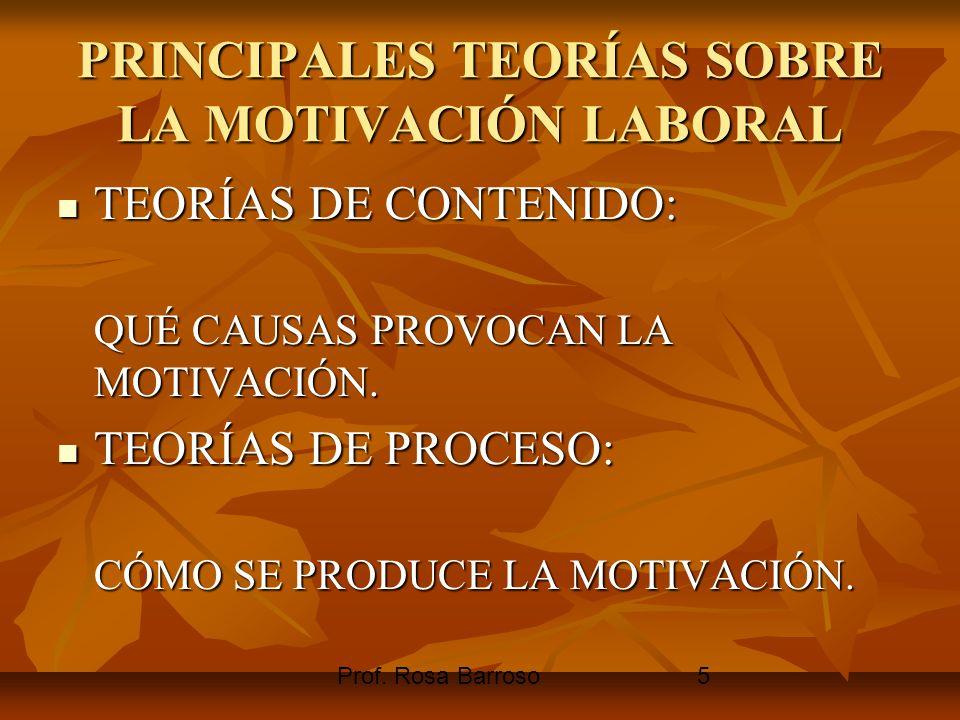 Prof. Rosa Barroso5 PRINCIPALES TEORÍAS SOBRE LA MOTIVACIÓN LABORAL TEORÍAS DE CONTENIDO: TEORÍAS DE CONTENIDO: QUÉ CAUSAS PROVOCAN LA MOTIVACIÓN. TEO
