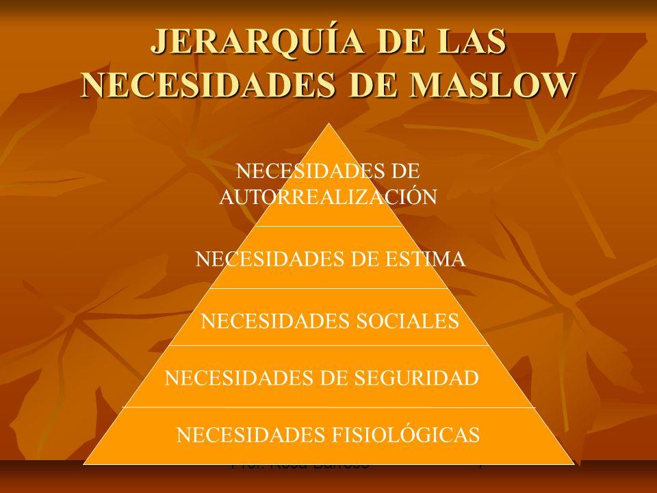 Prof. Rosa Barroso7 JERARQUÍA DE LAS NECESIDADES DE MASLOW NECESIDADES FISIOLÓGICAS NECESIDADES DE ESTIMA NECESIDADES SOCIALES NECESIDADES DE SEGURIDA
