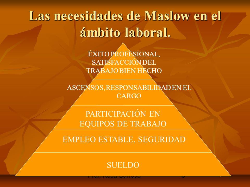Prof. Rosa Barroso8 Las necesidades de Maslow en el ámbito laboral. SUELDO EMPLEO ESTABLE, SEGURIDAD PARTICIPACIÓN EN EQUIPOS DE TRABAJO ASCENSOS, RES
