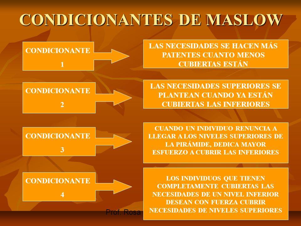 Prof. Rosa Barroso9 CONDICIONANTES DE MASLOW CONDICIONANTE 1 CONDICIONANTE 2 CONDICIONANTE 3 CONDICIONANTE 4 LAS NECESIDADES SE HACEN MÁS PATENTES CUA