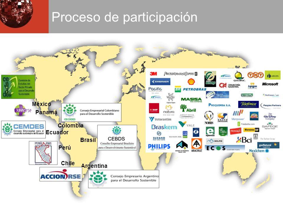 Proceso de participación 9 México Brasil Argentina Chile Perú Ecuador Colombia Panamá