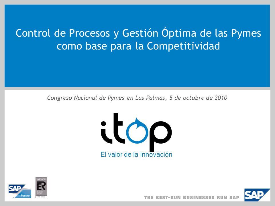 Control de Procesos y Gestión Óptima de las Pymes como base para la Competitividad Congreso Nacional de Pymes en Las Palmas, 5 de octubre de 2010 El valor de la Innovación