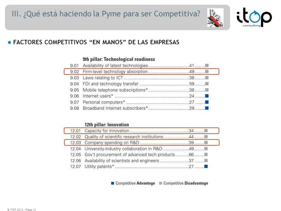 FACTORES COMPETITIVOS EN MANOS DE LAS EMPRESAS © ITOP 2010 / Page 14 III.