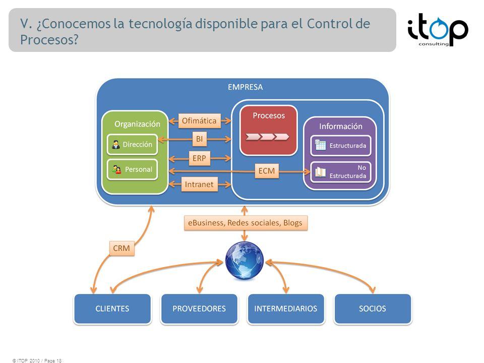 V. ¿Conocemos la tecnología disponible para el Control de Procesos? © ITOP 2010 / Page 18