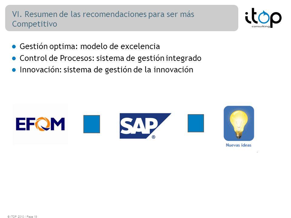 VI. Resumen de las recomendaciones para ser más Competitivo © ITOP 2010 / Page 19 Gestión optima: modelo de excelencia Control de Procesos: sistema de