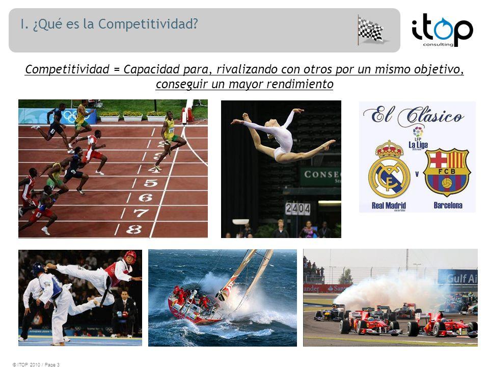 I. ¿Qué es la Competitividad.