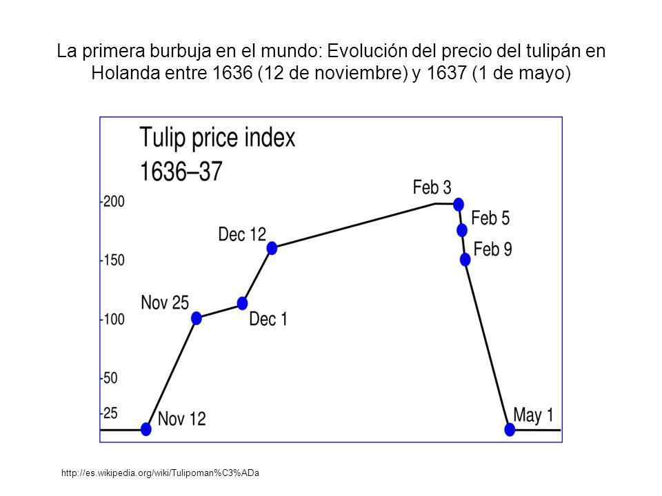 La primera burbuja en el mundo: Evolución del precio del tulipán en Holanda entre 1636 (12 de noviembre) y 1637 (1 de mayo) http://es.wikipedia.org/wi