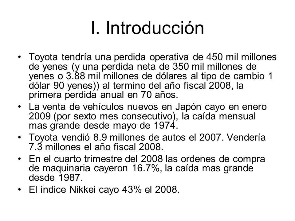 I. Introducción Toyota tendría una perdida operativa de 450 mil millones de yenes (y una perdida neta de 350 mil millones de yenes o 3.88 mil millones