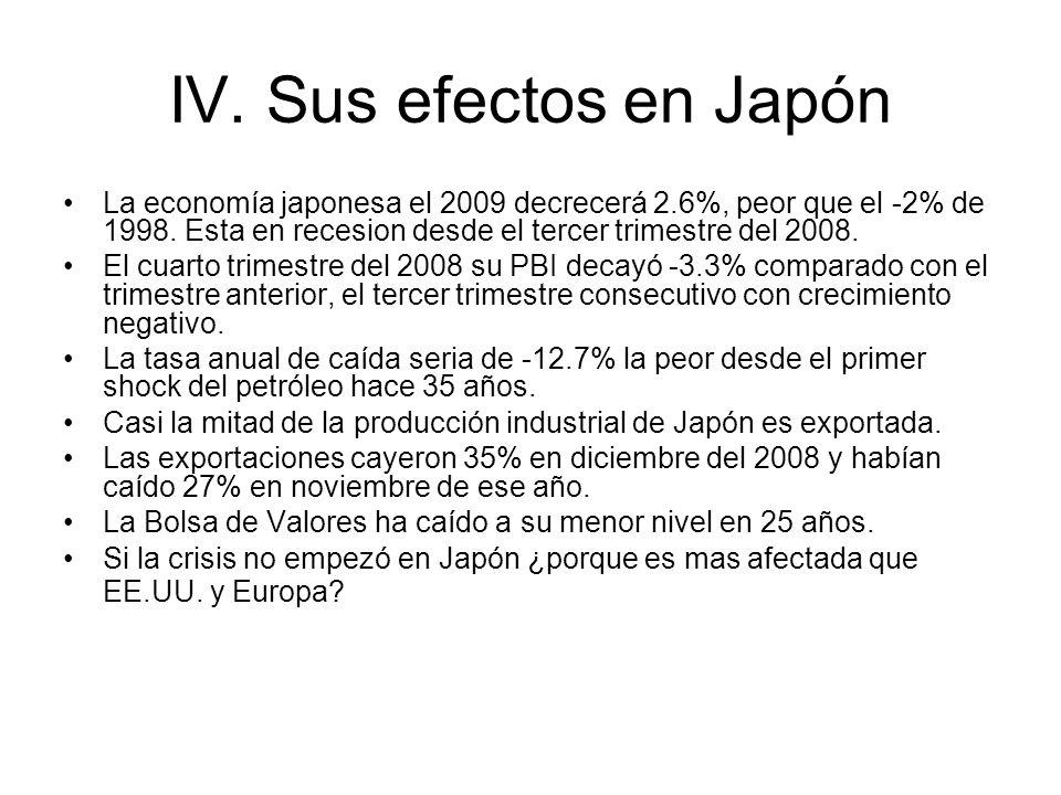 IV. Sus efectos en Japón La economía japonesa el 2009 decrecerá 2.6%, peor que el -2% de 1998. Esta en recesion desde el tercer trimestre del 2008. El