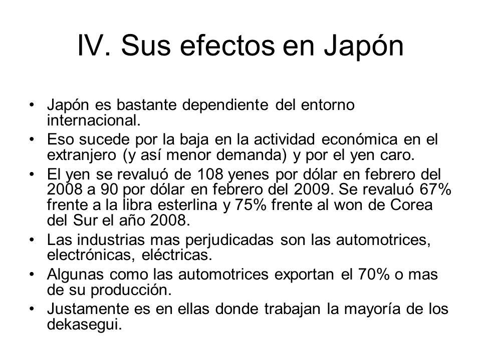IV. Sus efectos en Japón Japón es bastante dependiente del entorno internacional. Eso sucede por la baja en la actividad económica en el extranjero (y