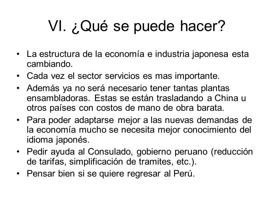 VI. ¿Qué se puede hacer? La estructura de la economía e industria japonesa esta cambiando. Cada vez el sector servicios es mas importante. Además ya n