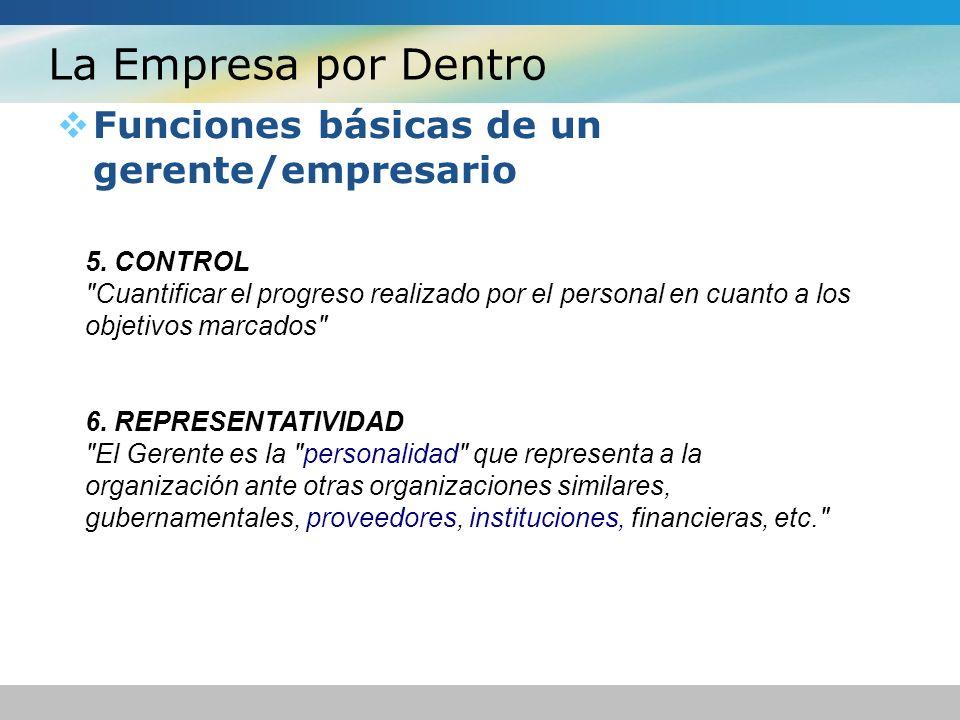 La Empresa por Dentro Funciones básicas de un gerente/empresario 5. CONTROL