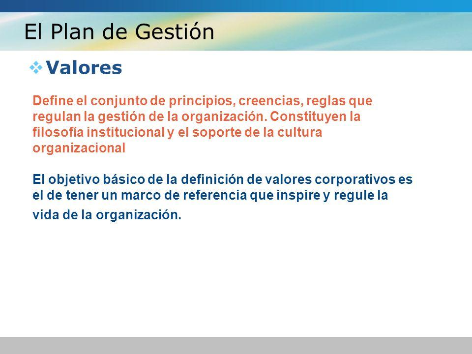 El Plan de Gestión Valores Define el conjunto de principios, creencias, reglas que regulan la gestión de la organización. Constituyen la filosofía ins