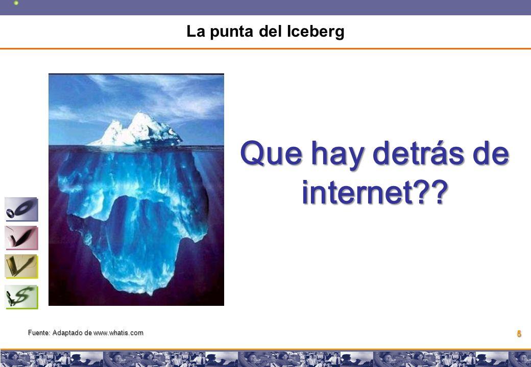 Copyright © 2008 Marcos Pueyrredon Copyright © 2008 Marcos Pueyrredon 5 Fuente: Adaptado de www.whatis.com La punta del Iceberg Que hay detrás de internet