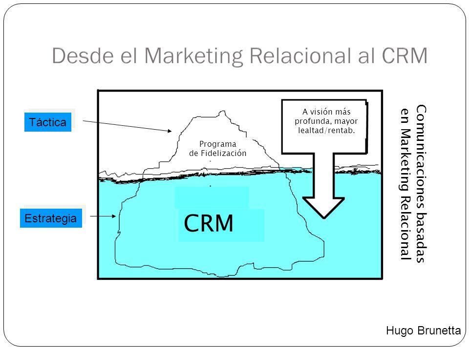 Programa de Fidelización CRM A visión más profunda, mayor lealtad/rentab.
