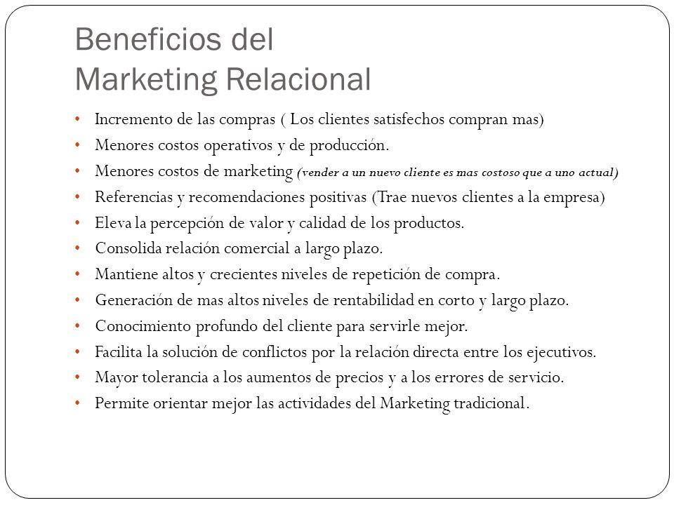 Beneficios del Marketing Relacional Incremento de las compras ( Los clientes satisfechos compran mas) Menores costos operativos y de producción.