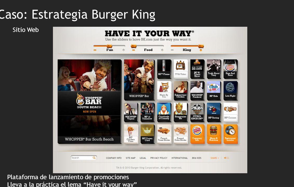 Sitio Web Plataforma de lanzamiento de promociones Lleva a la práctica el lema Have it your way Caso: Estrategia Burger King
