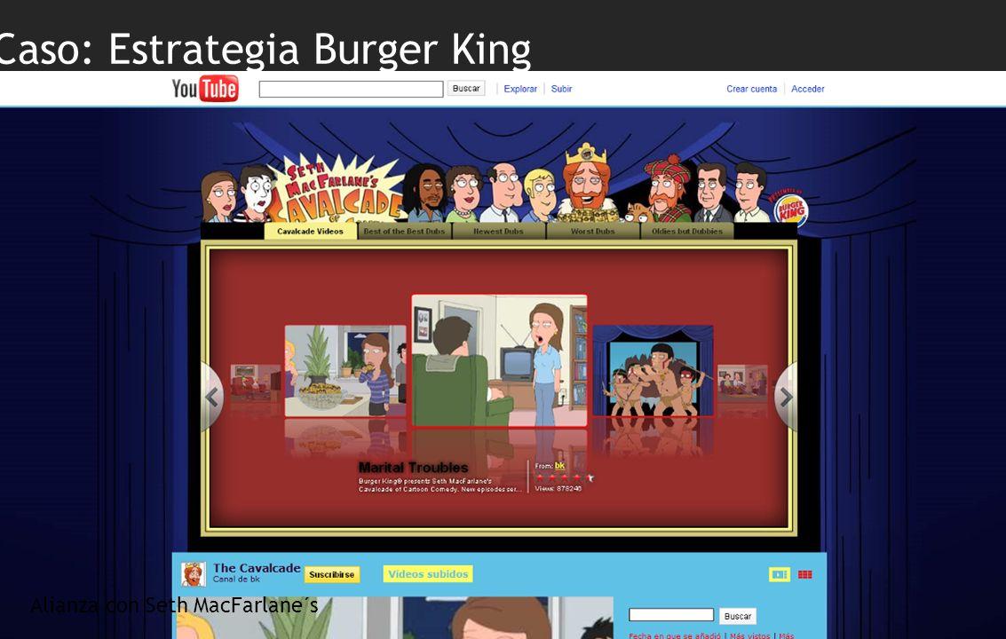 Alianza con Seth MacFarlane´s Caso: Estrategia Burger King