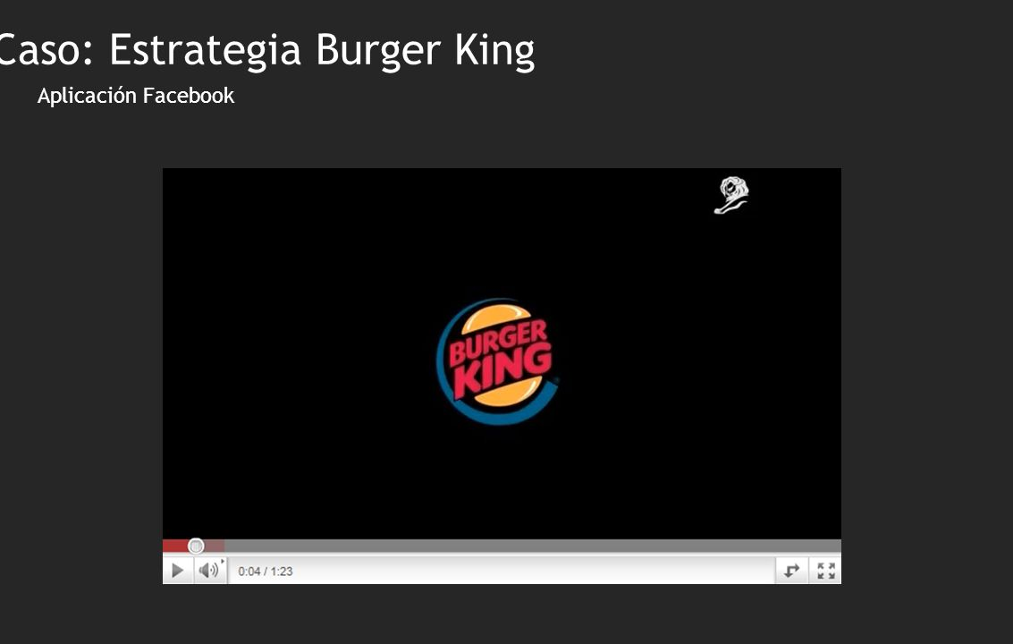 Aplicación Facebook http://www.youtube.com/watch v=XXd0UoxK-Ik Caso: Estrategia Burger King