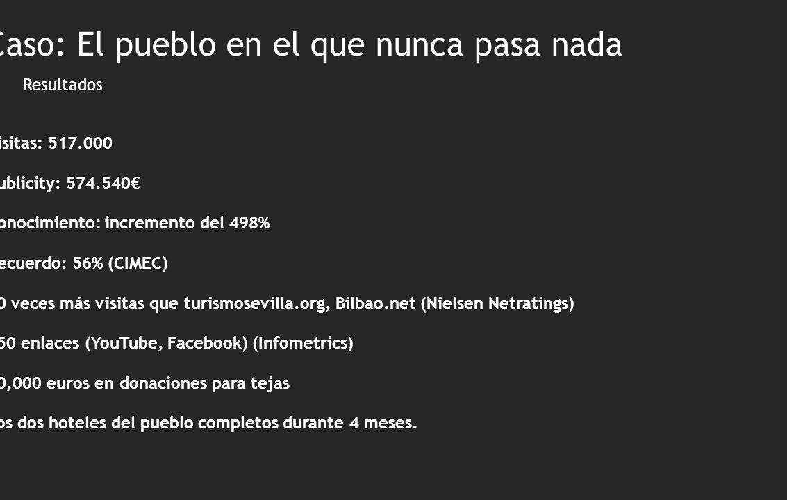 Resultados Visitas: 517.000 Publicity: 574.540 Conocimiento: incremento del 498% Recuerdo: 56% (CIMEC) 10 veces más visitas que turismosevilla.org, Bilbao.net (Nielsen Netratings) 650 enlaces (YouTube, Facebook) (Infometrics) 10,000 euros en donaciones para tejas Los dos hoteles del pueblo completos durante 4 meses.