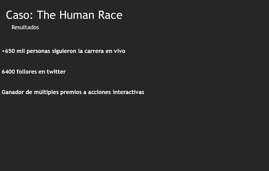 Resultados +650 mil personas siguieron la carrera en vivo 6400 follores en twitter Ganador de múltiples premios a acciones interactivas Caso: The Human Race
