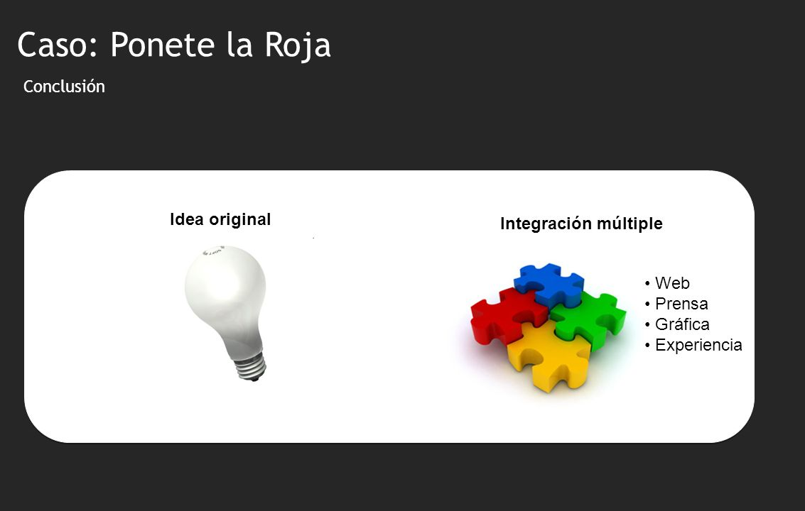 Conclusión Idea original Caso: Ponete la Roja Integración múltiple Web Prensa Gráfica Experiencia