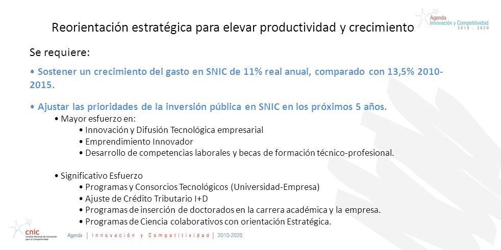 Reorientación estratégica para elevar productividad y crecimiento Se requiere: Sostener un crecimiento del gasto en SNIC de 11% real anual, comparado