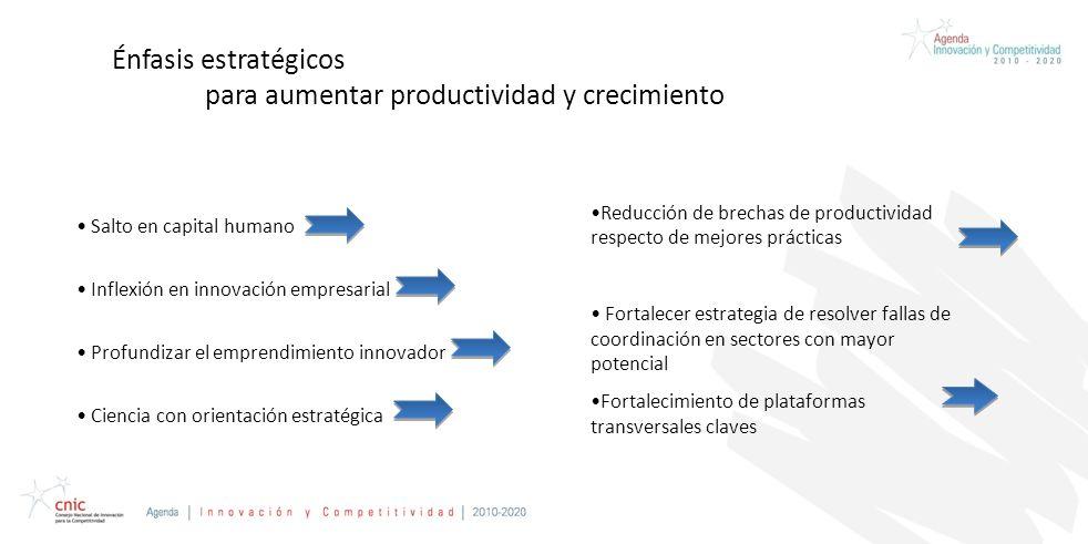 Credentials Presentation Prepared for CAP Reducción de brechas de productividad respecto de mejores prácticas Fortalecer estrategia de resolver fallas