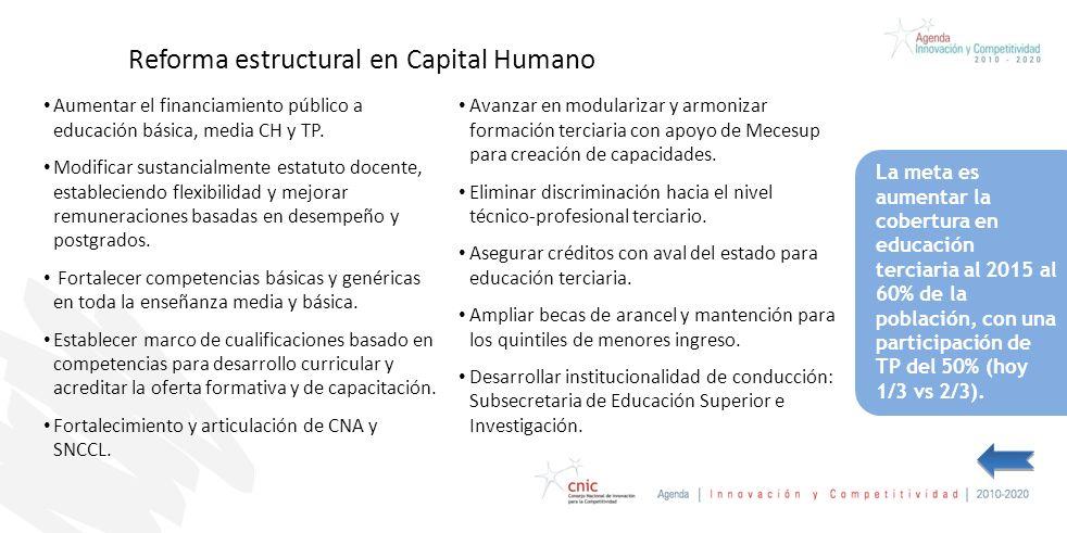 Reforma estructural en Capital Humano Aumentar el financiamiento público a educación básica, media CH y TP. Modificar sustancialmente estatuto docente