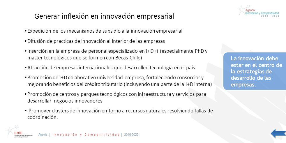 Credentials Presentation Prepared for CAP Generar inflexión en innovación empresarial Expedición de los mecanismos de subsidio a la innovación empresa