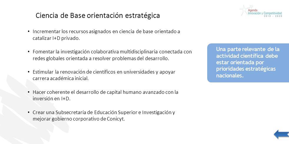 Ciencia de Base orientación estratégica Incrementar los recursos asignados en ciencia de base orientado a catalizar I+D privado. Fomentar la investiga