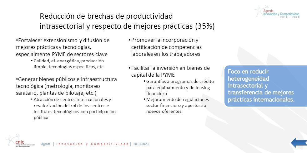 Credentials Presentation Prepared for CAP Reducción de brechas de productividad intrasectorial y respecto de mejores prácticas (35%) Fortalecer extensionismo y difusión de mejores prácticas y tecnologías, especialmente PYME de sectores clave Calidad, ef.