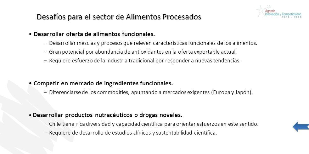 Desafíos para el sector de Alimentos Procesados Desarrollar oferta de alimentos funcionales.